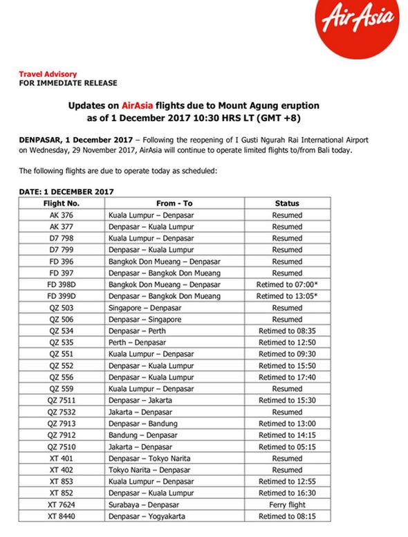 bali volcano flights travel update latest airasia