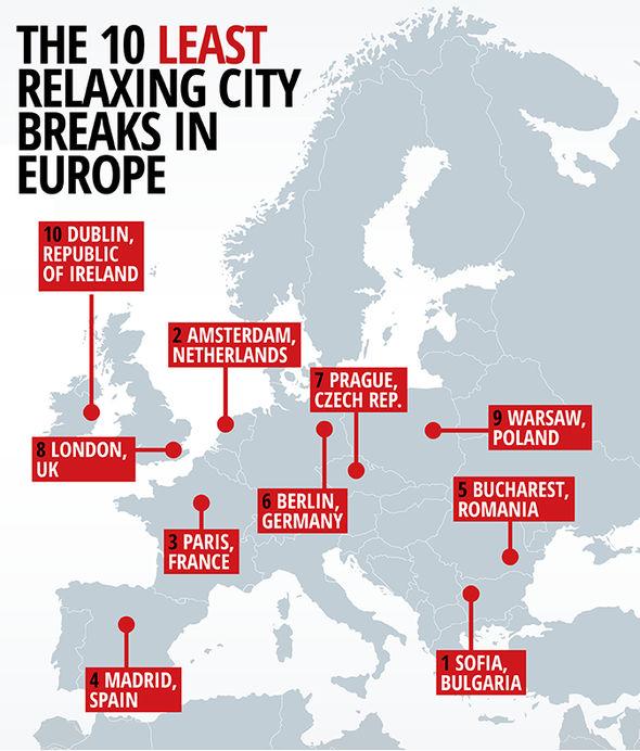 city breaks, city break holidays, cheap city break, best city break, city break europe, weekend city break, cheap city breaks, holidays 2018, holidays 2019, cheap holidays